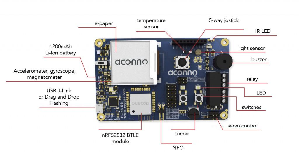 IoT Development Starter Kit XL