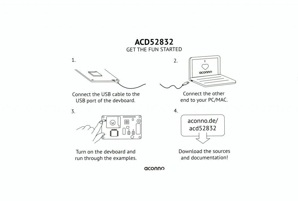 IoT Development Starter Kit